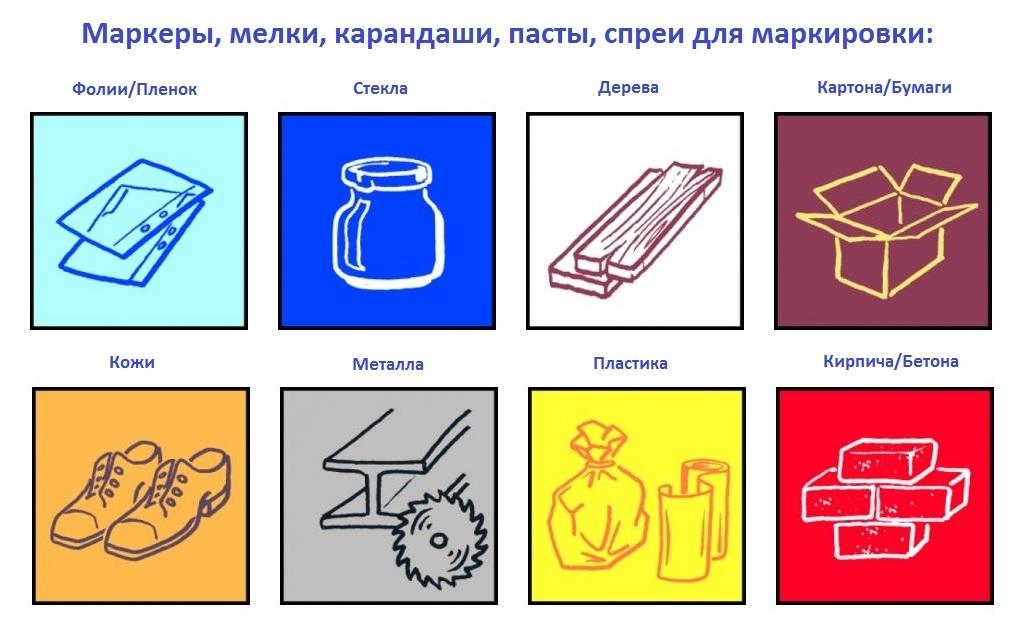 Промышленная маркировка detalsgroup.ru