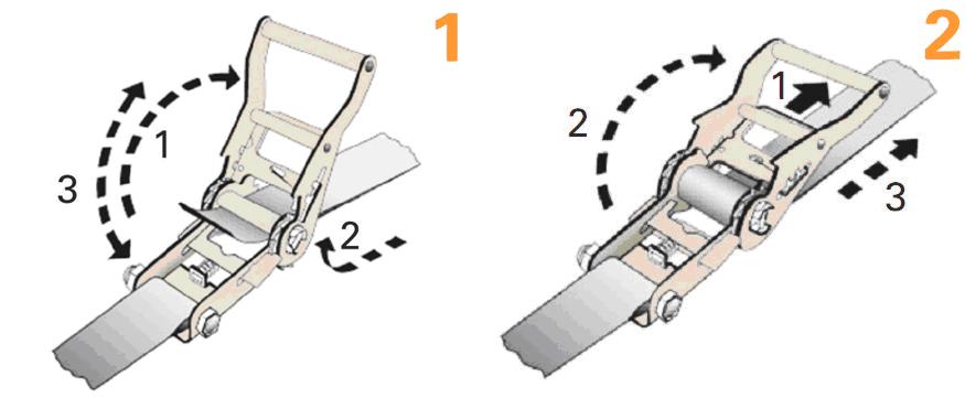 Инструкция по эксплуатации стяжного ремня